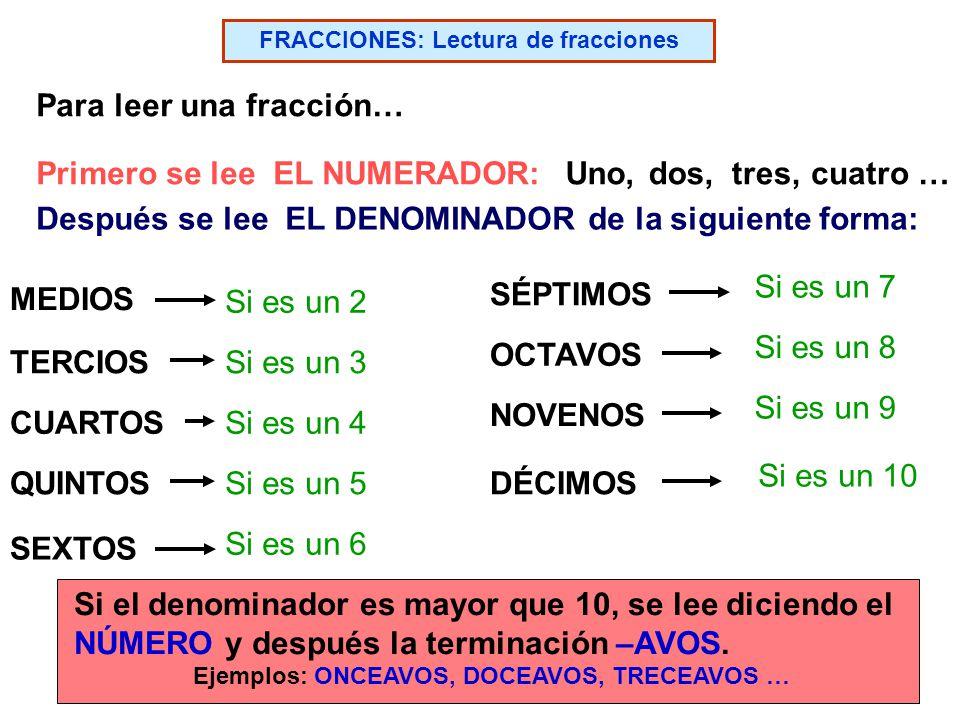 FRACCIONES: Lectura de fracciones Para leer una fracción… MEDIOS Primero se lee EL NUMERADOR: Uno,cuatro …tres,dos, Después se lee EL DENOMINADOR de la siguiente forma: TERCIOS CUARTOS QUINTOS SEXTOS OCTAVOS SÉPTIMOS NOVENOS DÉCIMOS Si es un 2 Si es un 3 Si es un 4 Si es un 5 Si es un 6 Si es un 7 Si es un 10 Si es un 8 Si es un 9 Si el denominador es mayor que 10, se lee diciendo el NÚMERO y después la terminación –AVOS.