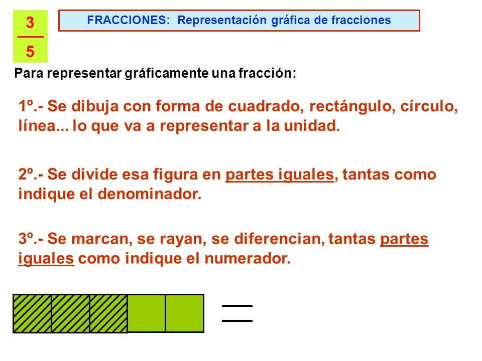 FRACCIONES: Práctica de lectura y escritura de fracciones ¿Cómo se lee? ¿Cómo se escribe? Tres cuartos Cuatro sextos Tres quintos 3434 1414 2424 2424