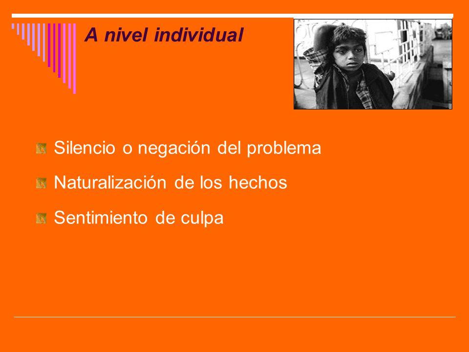 A nivel individual Silencio o negación del problema Naturalización de los hechos Sentimiento de culpa