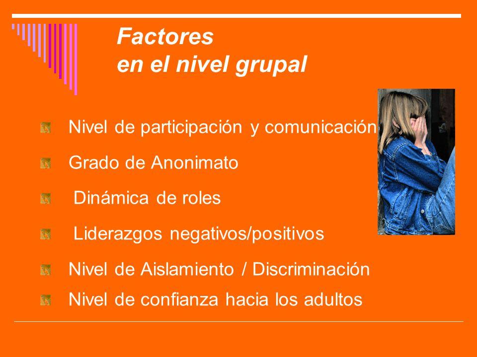 Factores en el nivel grupal Nivel de participación y comunicación Grado de Anonimato Dinámica de roles Liderazgos negativos/positivos Nivel de Aislami