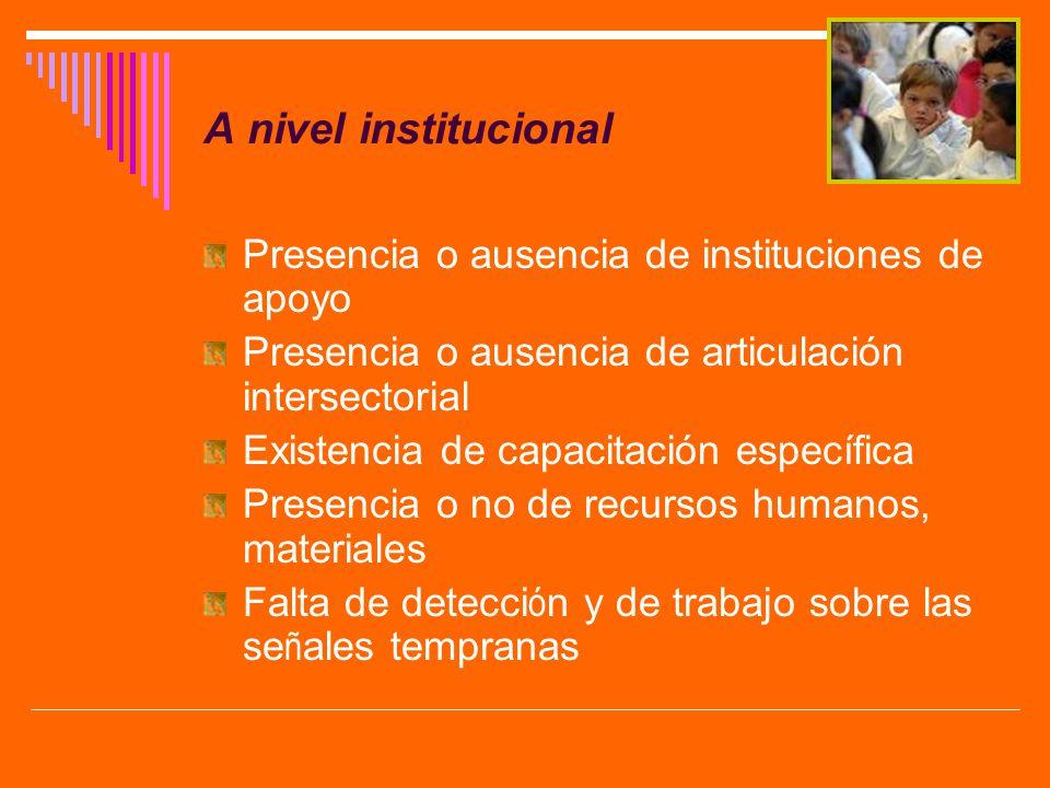 A nivel institucional Presencia o ausencia de instituciones de apoyo Presencia o ausencia de articulación intersectorial Existencia de capacitación es