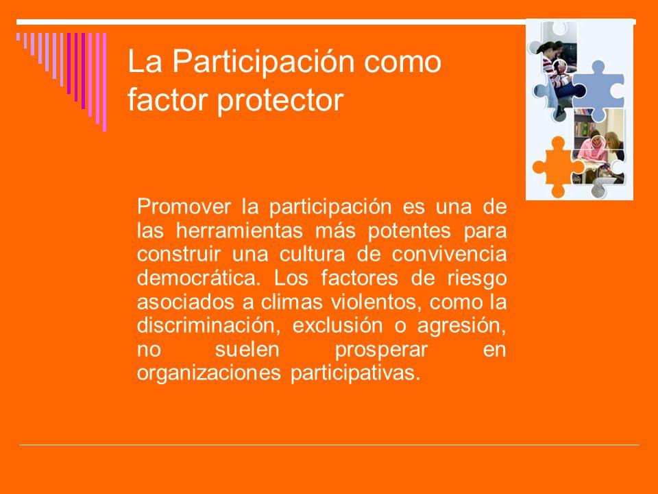 La Participación como factor protector Promover la participación es una de las herramientas más potentes para construir una cultura de convivencia dem
