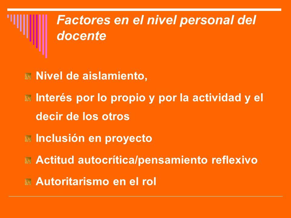 Factores en el nivel personal del docente Nivel de aislamiento, Interés por lo propio y por la actividad y el decir de los otros Inclusión en proyecto
