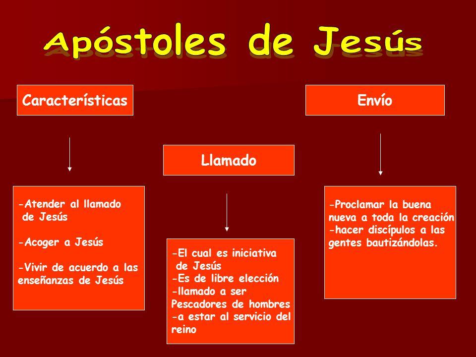 Características Llamado Envío -Atender al llamado de Jesús -Acoger a Jesús -Vivir de acuerdo a las enseñanzas de Jesús -El cual es iniciativa de Jesús