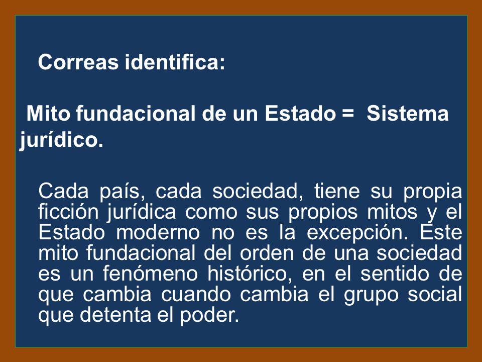 Correas identifica: Mito fundacional de un Estado = Sistema jurídico.