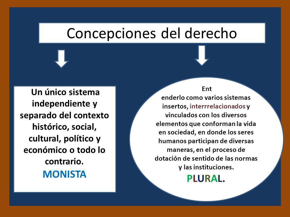 Concepciones del derecho Un único sistema independiente y separado del contexto histórico, social, cultural, político y económico o todo lo contrario.