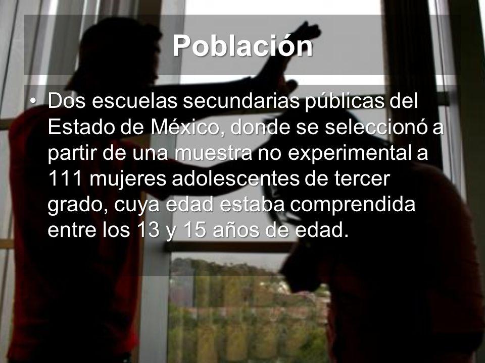 Población Dos escuelas secundarias públicas del Estado de México, donde se seleccionó a partir de una muestra no experimental a 111 mujeres adolescent