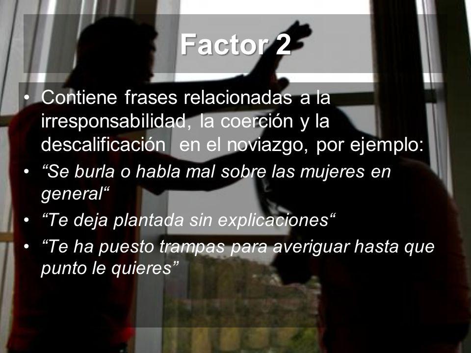 Factor 2 Contiene frases relacionadas a la irresponsabilidad, la coerción y la descalificación en el noviazgo, por ejemplo: Se burla o habla mal sobre