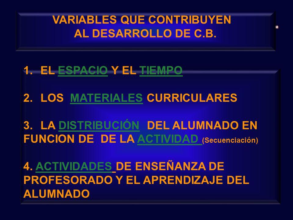 VARIABLES QUE CONTRIBUYEN AL DESARROLLO DE C.B.