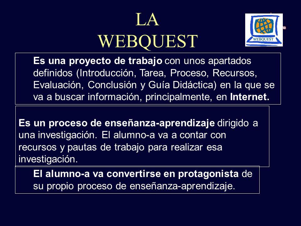 Es una proyecto de trabajo con unos apartados definidos (Introducción, Tarea, Proceso, Recursos, Evaluación, Conclusión y Guía Didáctica) en la que se va a buscar información, principalmente, en Internet.