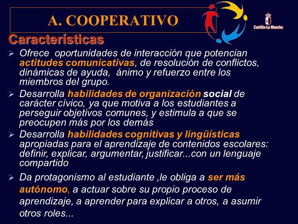 A. COOPERATIVO Características Ofrece oportunidades de interacción que potencian actitudes comunicativas, de resolución de conflictos, dinámicas de ay