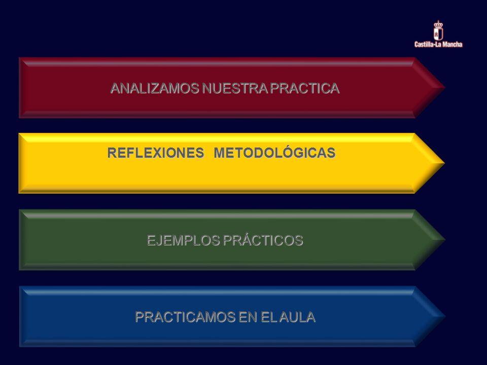 EJEMPLOS PRÁCTICOS PRACTICAMOS EN EL AULA REFLEXIONES METODOLÓGICAS ANALIZAMOS NUESTRA PRACTICA