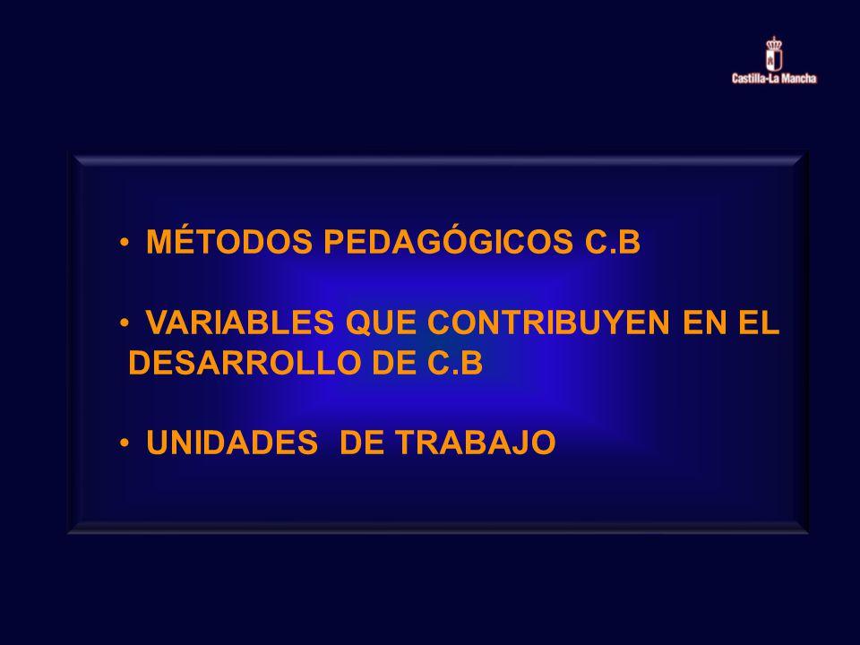 MÉTODOS PEDAGÓGICOS C.B VARIABLES QUE CONTRIBUYEN EN EL DESARROLLO DE C.B UNIDADES DE TRABAJO