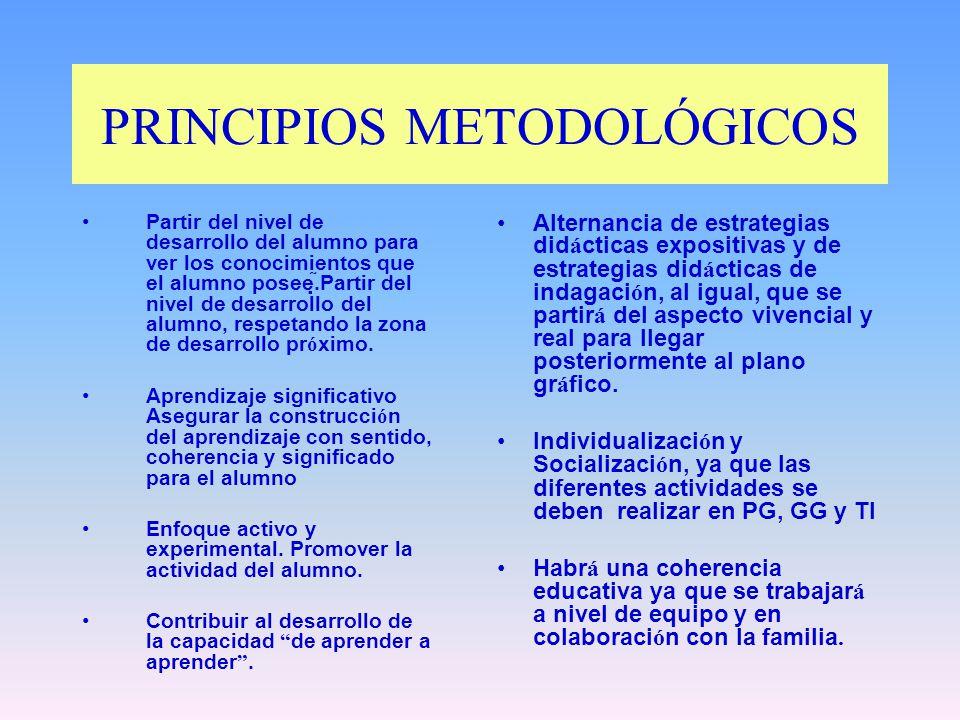PRINCIPIOS METODOLÓGICOS Partir del nivel de desarrollo del alumno para ver los conocimientos que el alumno posee.Partir del nivel de desarrollo del alumno, respetando la zona de desarrollo pr ó ximo.