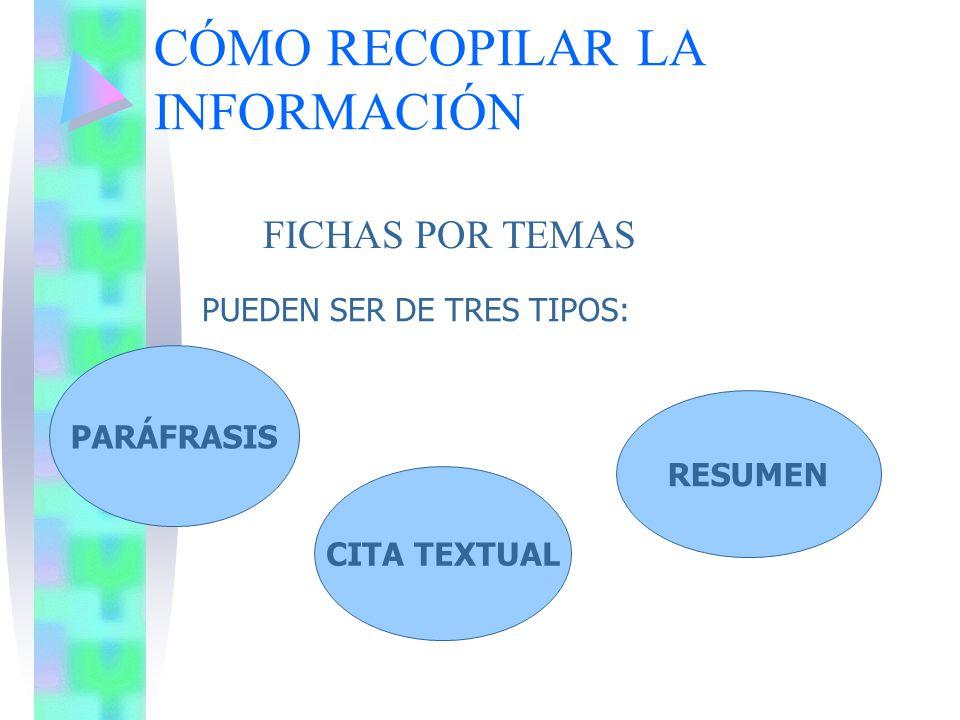 CÓMO RECOPILAR LA INFORMACIÓN FICHAS POR TEMAS PUEDEN SER DE TRES TIPOS: PARÁFRASIS RESUMEN CITA TEXTUAL