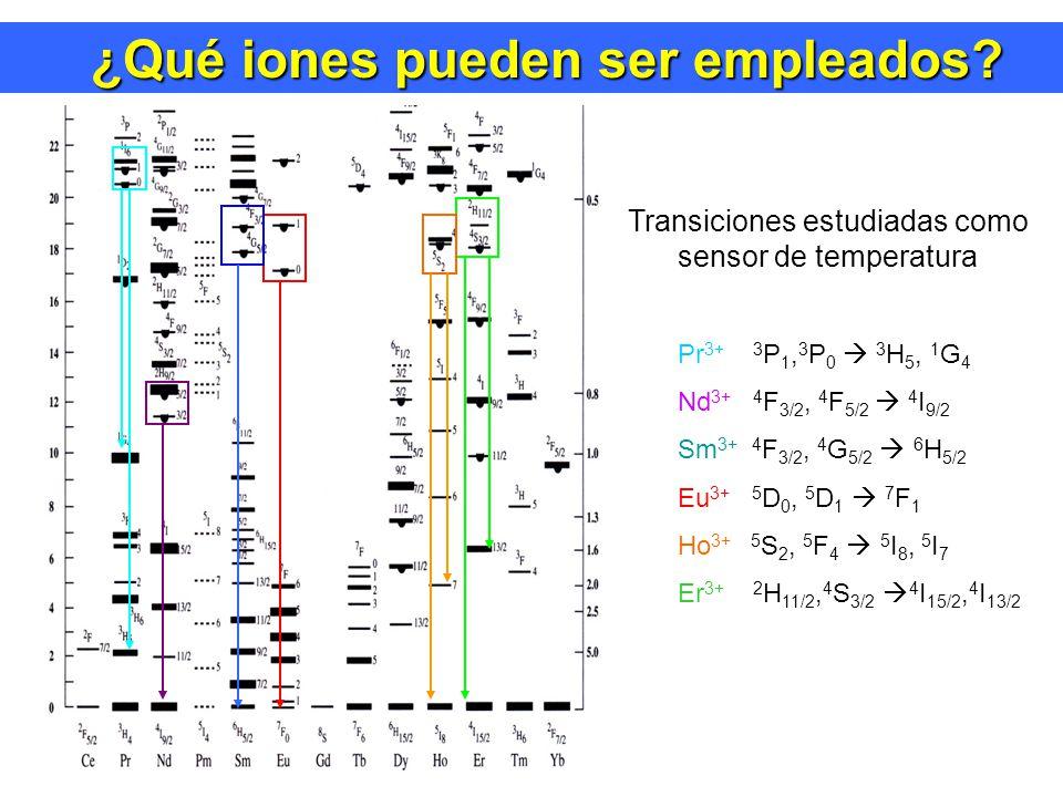 ¿Qué iones pueden ser empleados.¿Qué iones pueden ser empleados.