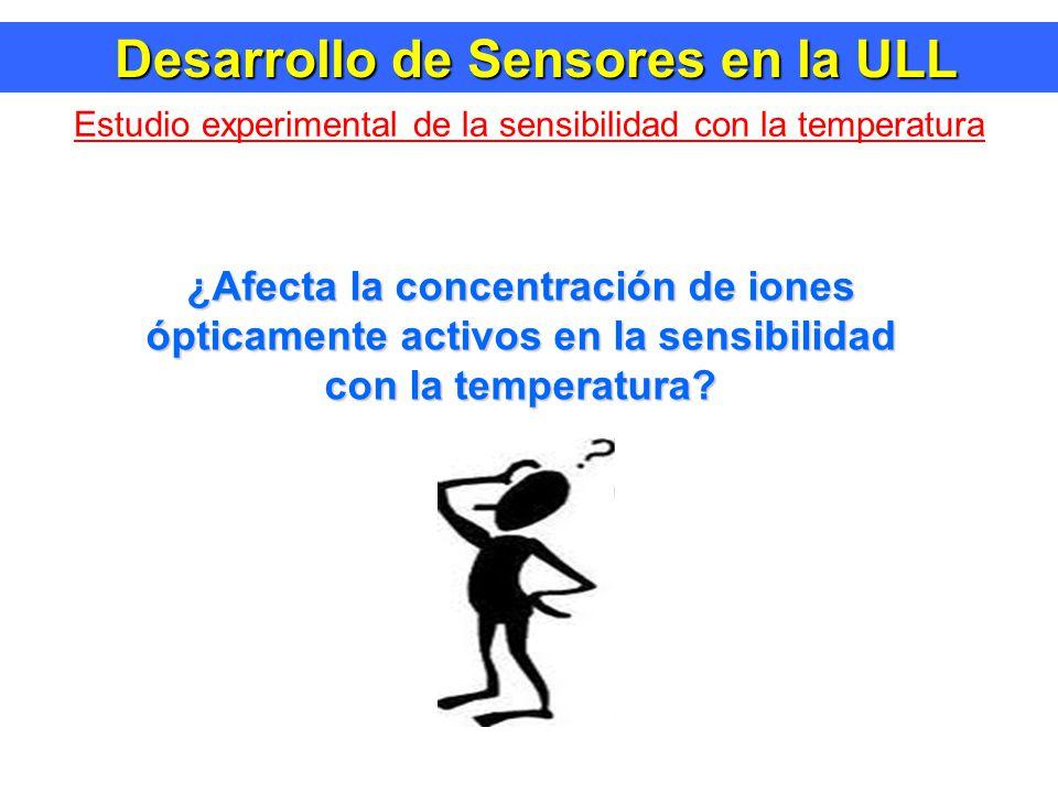 Desarrollo de Sensores en la ULL Desarrollo de Sensores en la ULL Estudio experimental de la sensibilidad con la temperatura ¿Afecta la concentración de iones ópticamente activos en la sensibilidad con la temperatura?
