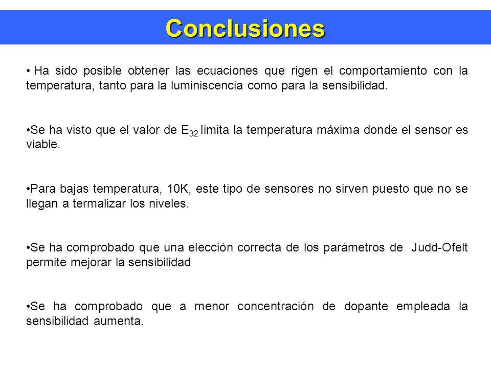 Conclusiones Ha sido posible obtener las ecuaciones que rigen el comportamiento con la temperatura, tanto para la luminiscencia como para la sensibilidad.