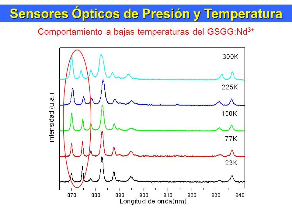 Comportamiento a bajas temperaturas del GSGG:Nd 3+ Sensores Ópticos de Presión y Temperatura