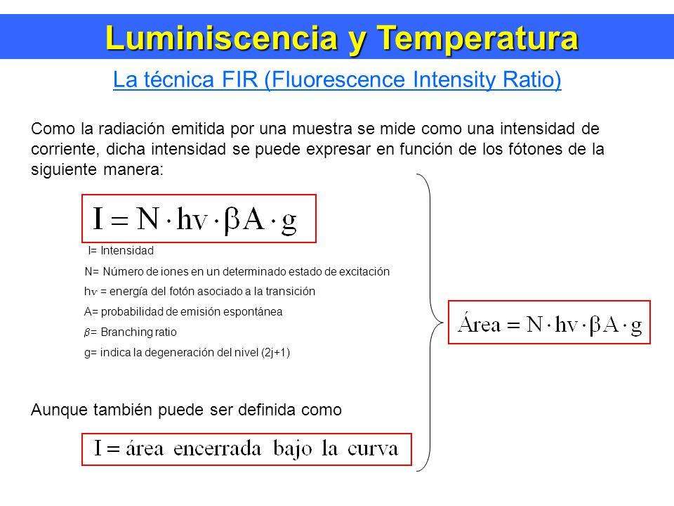 Luminiscencia y Temperatura Luminiscencia y Temperatura La técnica FIR (Fluorescence Intensity Ratio) Como la radiación emitida por una muestra se mide como una intensidad de corriente, dicha intensidad se puede expresar en función de los fótones de la siguiente manera: I= Intensidad N= Número de iones en un determinado estado de excitación h ѵ = energía del fotón asociado a la transición A= probabilidad de emisión espontánea = Branching ratio g= indica la degeneración del nivel (2j+1) Aunque también puede ser definida como