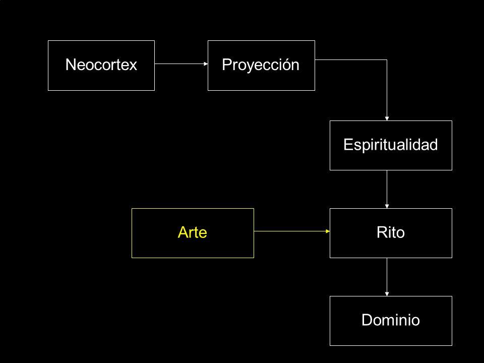 NeocortexProyecciónEspiritualidadRitoDominioArte