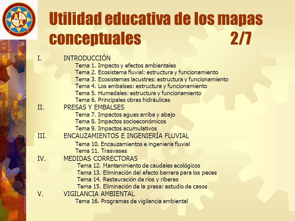 Utilidad educativa de los mapas conceptuales 2/7 I.INTRODUCCIÓN Tema 1. Impacto y efectos ambientales Tema 2. Ecosistema fluvial: estructura y funcion