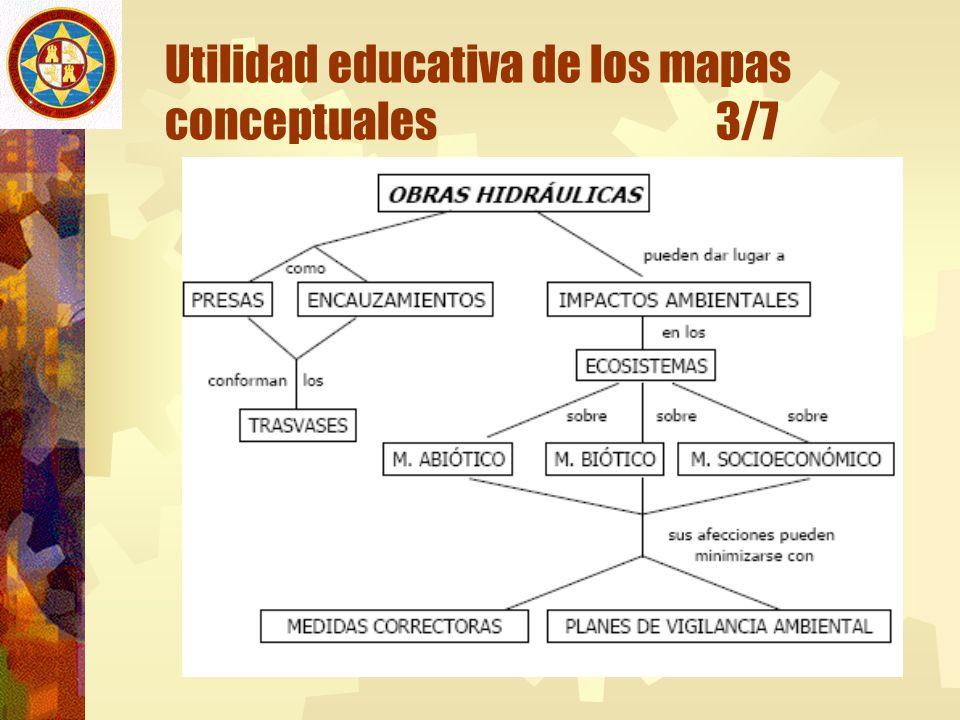 Utilidad educativa de los mapas conceptuales 3/7