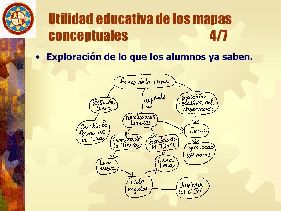Utilidad educativa de los mapas conceptuales 4/7 Exploración de lo que los alumnos ya saben.