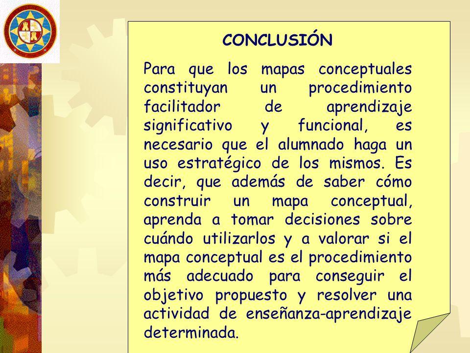 CONCLUSIÓN Para que los mapas conceptuales constituyan un procedimiento facilitador de aprendizaje significativo y funcional, es necesario que el alum