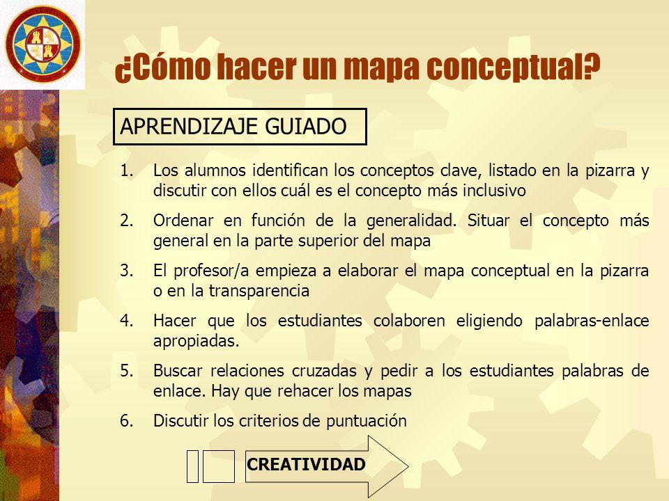 ¿Cómo hacer un mapa conceptual? APRENDIZAJE GUIADO 1.Los alumnos identifican los conceptos clave, listado en la pizarra y discutir con ellos cuál es e