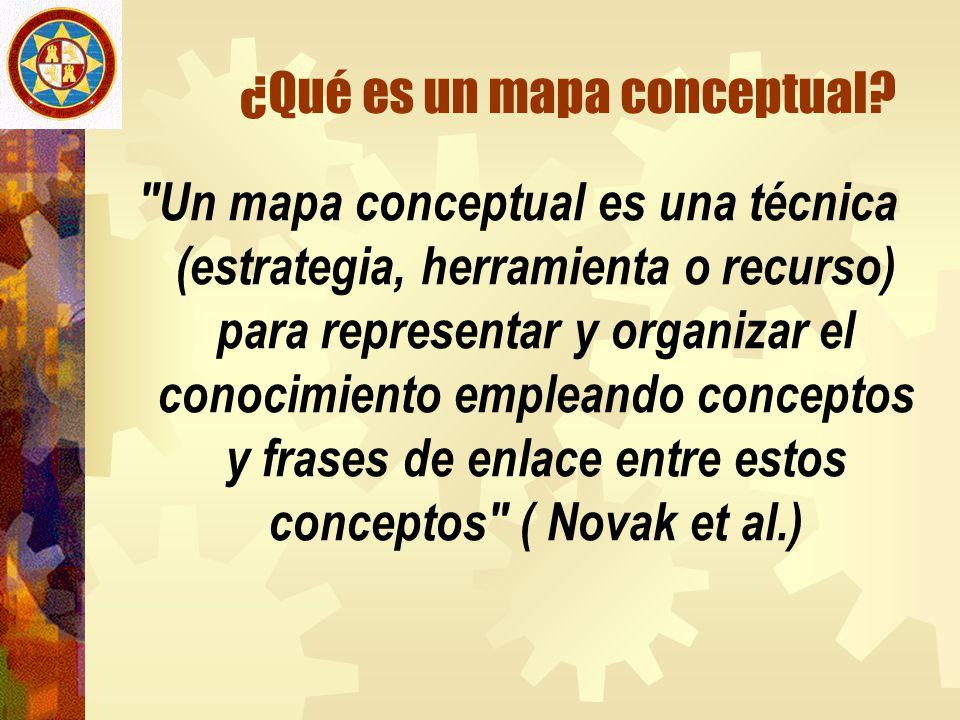 Mapas conceptuales 1/3 Técnicas de aprendizaje.