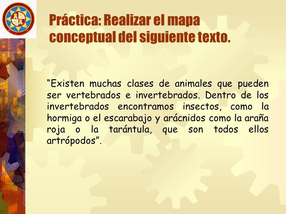 Práctica: Realizar el mapa conceptual del siguiente texto. Existen muchas clases de animales que pueden ser vertebrados e invertebrados. Dentro de los
