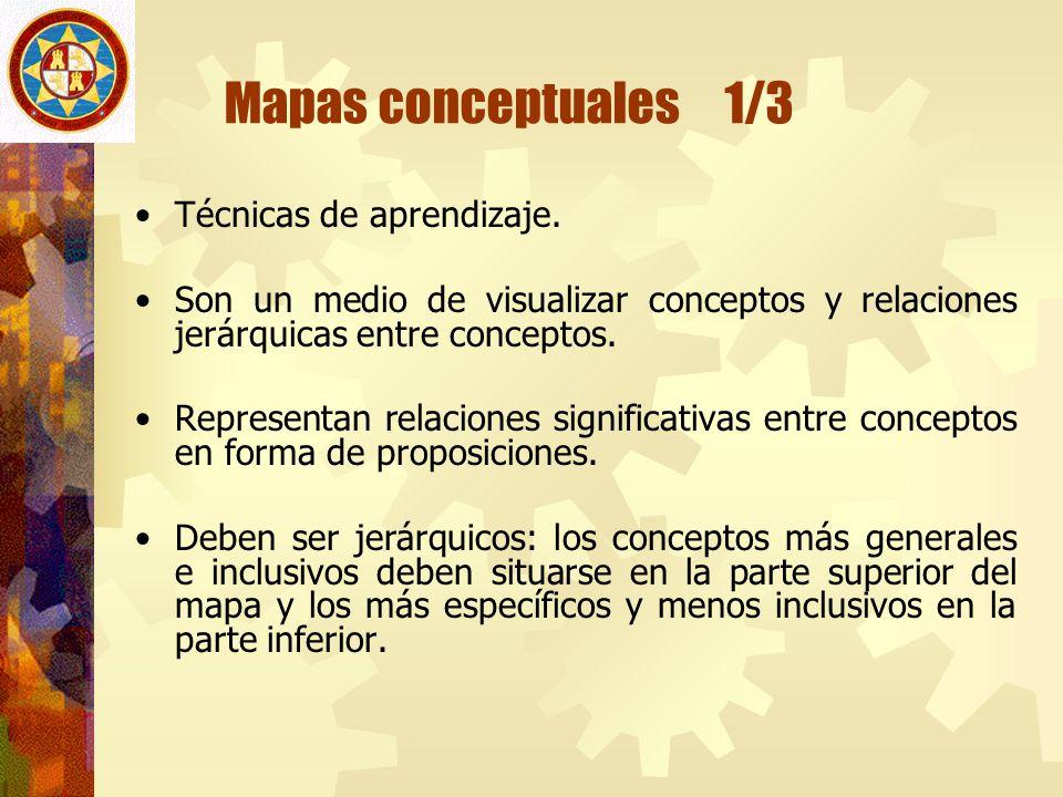 Mapas conceptuales 1/3 Técnicas de aprendizaje. Son un medio de visualizar conceptos y relaciones jerárquicas entre conceptos. Representan relaciones