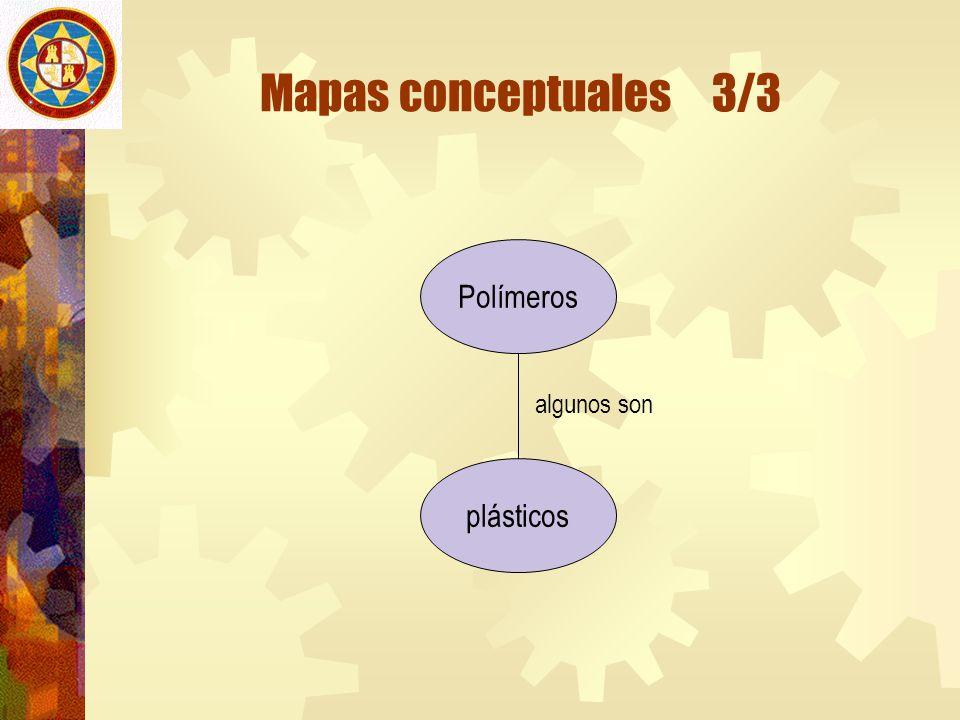 Mapas conceptuales 3/3 Polímeros plásticos algunos son