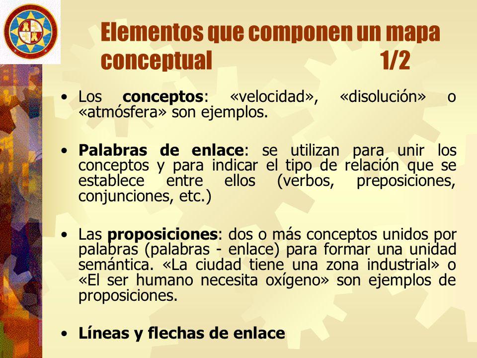 Elementos que componen un mapa conceptual 1/2 Los conceptos: «velocidad», «disolución» o «atmósfera» son ejemplos. Palabras de enlace: se utilizan par