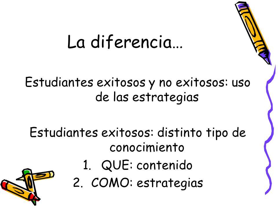 La diferencia… Estudiantes exitosos y no exitosos: uso de las estrategias Estudiantes exitosos: distinto tipo de conocimiento 1.QUE: contenido 2.COMO: