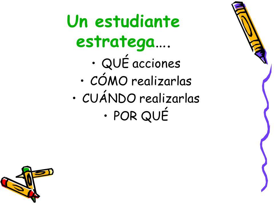 Un estudiante estratega…. QUÉ acciones CÓMO realizarlas CUÁNDO realizarlas POR QUÉ