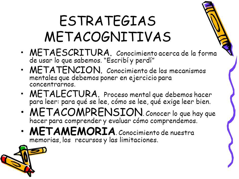 ESTRATEGIAS METACOGNITIVAS METAESCRITURA. Conocimiento acerca de la forma de usar lo que sabemos. Escribí y perdí METATENCION. Conocimiento de los mec