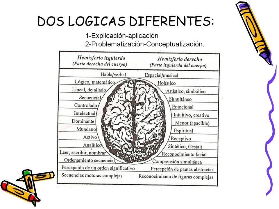 DOS LOGICAS DIFERENTES: 1-Explicación-aplicación 2-Problematización-Conceptualización.