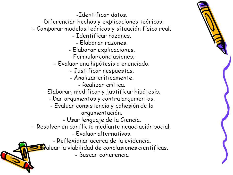 -Identificar datos. - Diferenciar hechos y explicaciones teóricas. - Comparar modelos teóricos y situación física real. - Identificar razones. - Elabo
