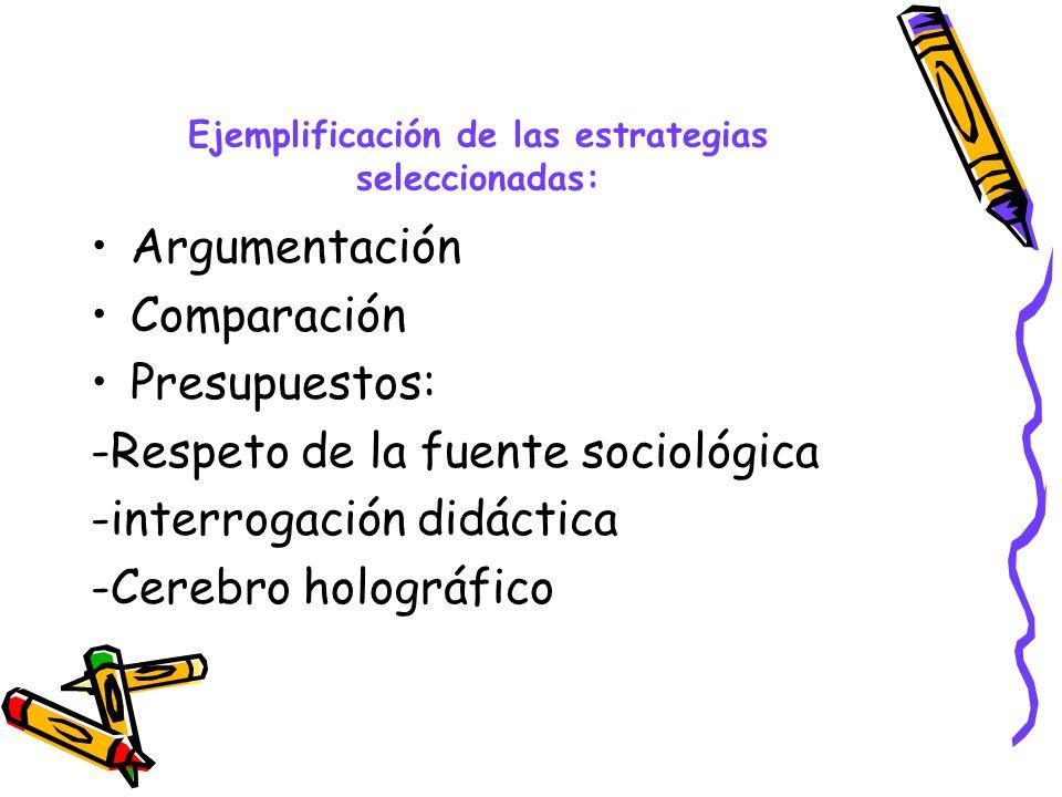 Ejemplificación de las estrategias seleccionadas: Argumentación Comparación Presupuestos: -Respeto de la fuente sociológica -interrogación didáctica -