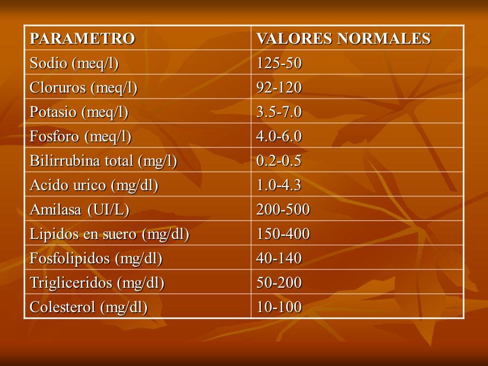 PARAMETRO VALORES NORMALES Sodio (meq/l) 125-50 Cloruros (meq/l) 92-120 Potasio (meq/l) 3.5-7.0 Fosforo (meq/l) 4.0-6.0 Bilirrubina total (mg/l) 0.2-0