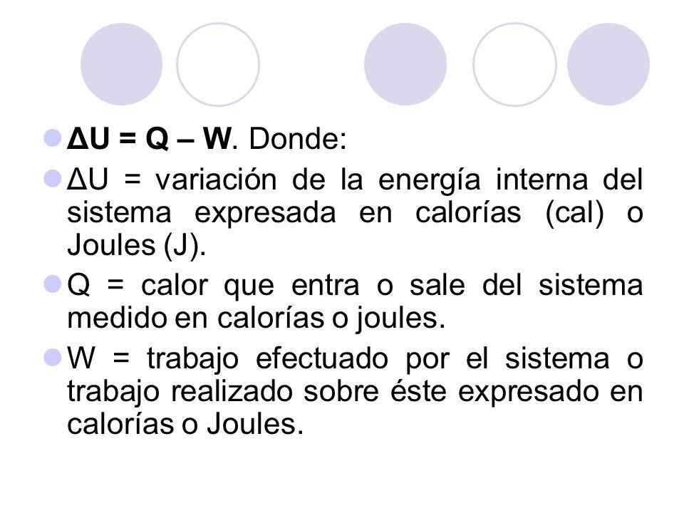 ΔU = Q – W.