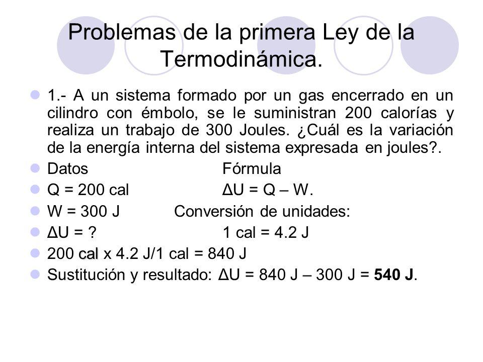Problemas de la primera Ley de la Termodinámica.