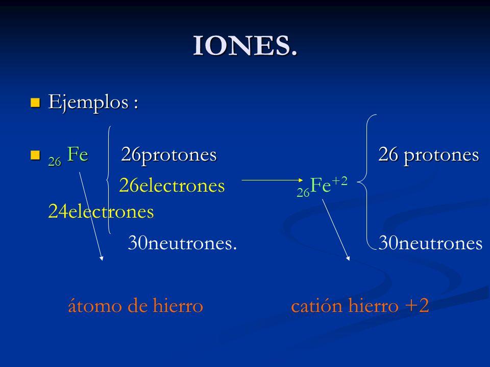 IONES.