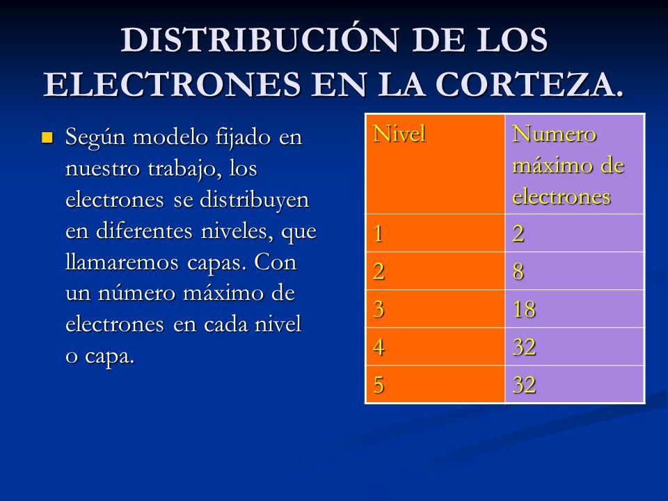 DISTRIBUCIÓN DE LOS ELECTRONES EN LA CORTEZA.