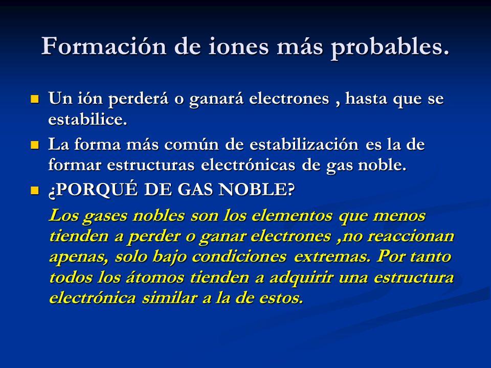 Formación de iones más probables.Un ión perderá o ganará electrones, hasta que se estabilice.