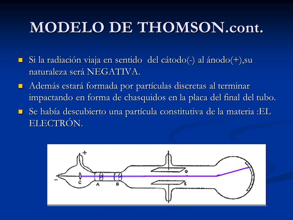 MODELO DE THOMSON En base a su experiencia desarrolla su modelo del átomo de la siguiente forma: En base a su experiencia desarrolla su modelo del átomo de la siguiente forma: El átomo posee partículas negativas llamada electrones.