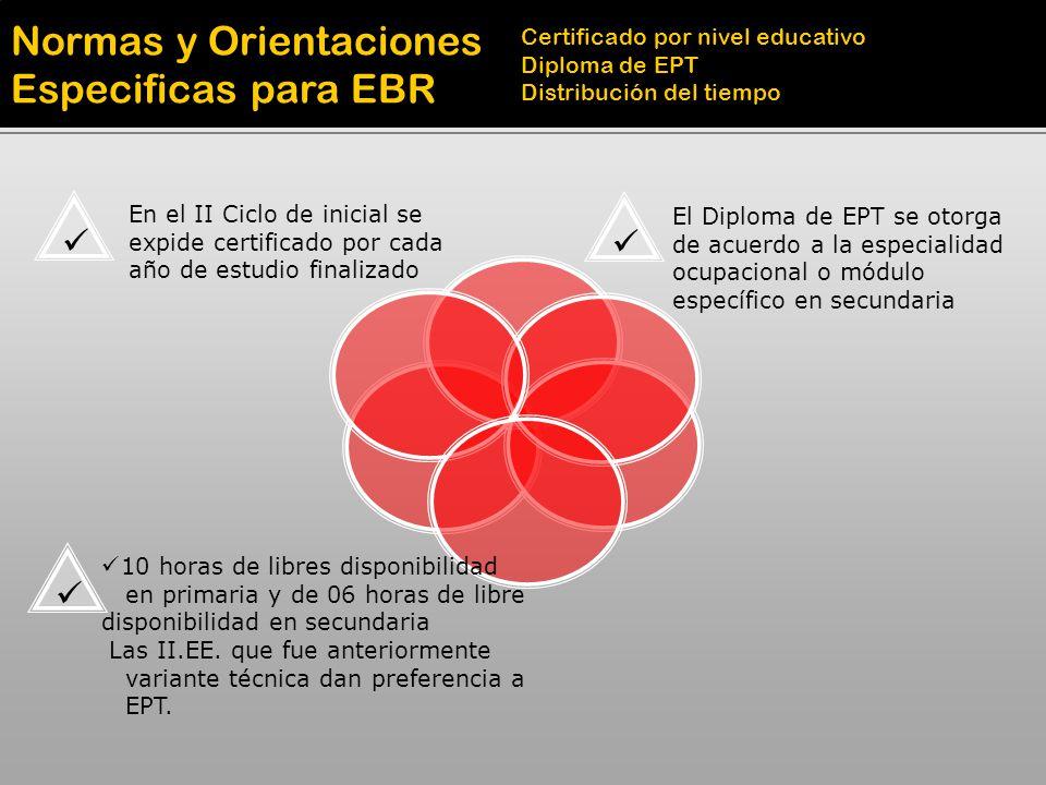 Normas y Orientaciones Especificas para EBR Certificado por nivel educativo Diploma de EPT Distribución del tiempo En el II Ciclo de inicial se expide