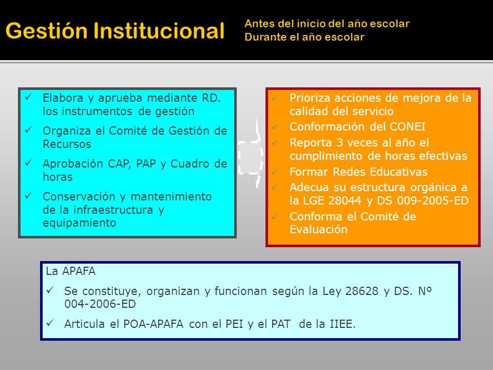 Gestión Institucional Antes del inicio del año escolar Durante el año escolar Elabora y aprueba mediante RD. los instrumentos de gestión Organiza el C